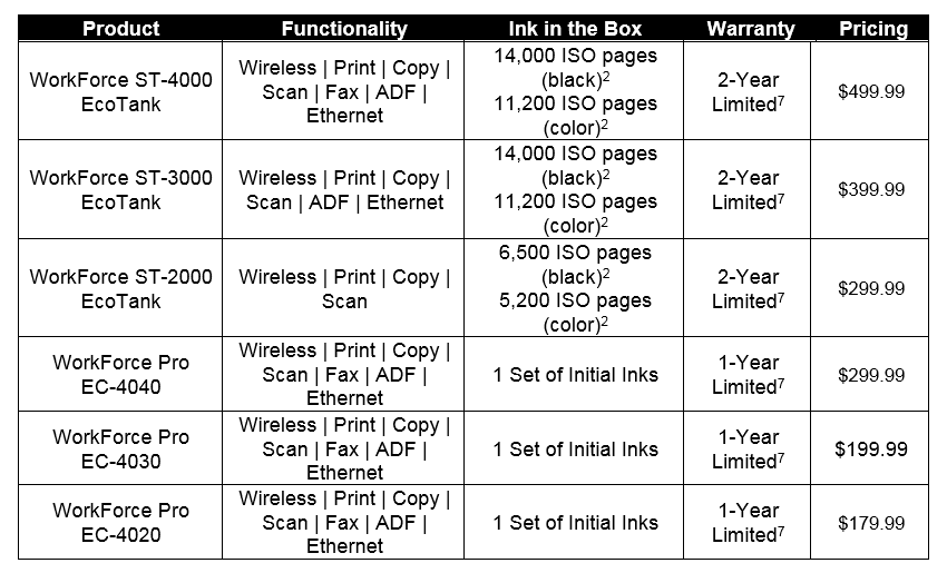 product specifications for the Epson Eco Tank and Workforce printers