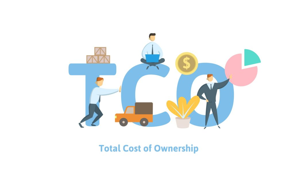 Total Cost of Ownership graphic to determine profit